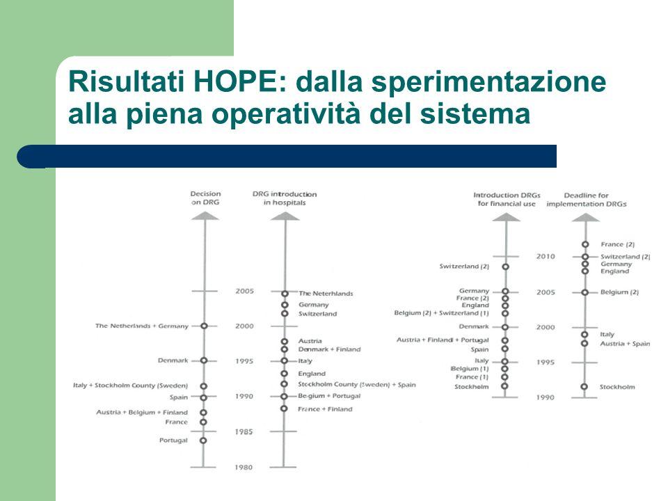 Risultati HOPE: dalla sperimentazione alla piena operatività del sistema
