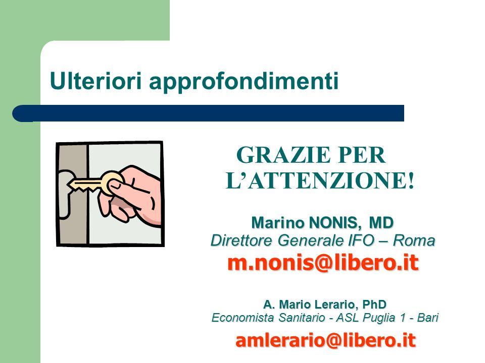 m.nonis@libero.it Marino NONIS, MD Direttore Generale IFO – Roma Ulteriori approfondimenti GRAZIE PER LATTENZIONE.