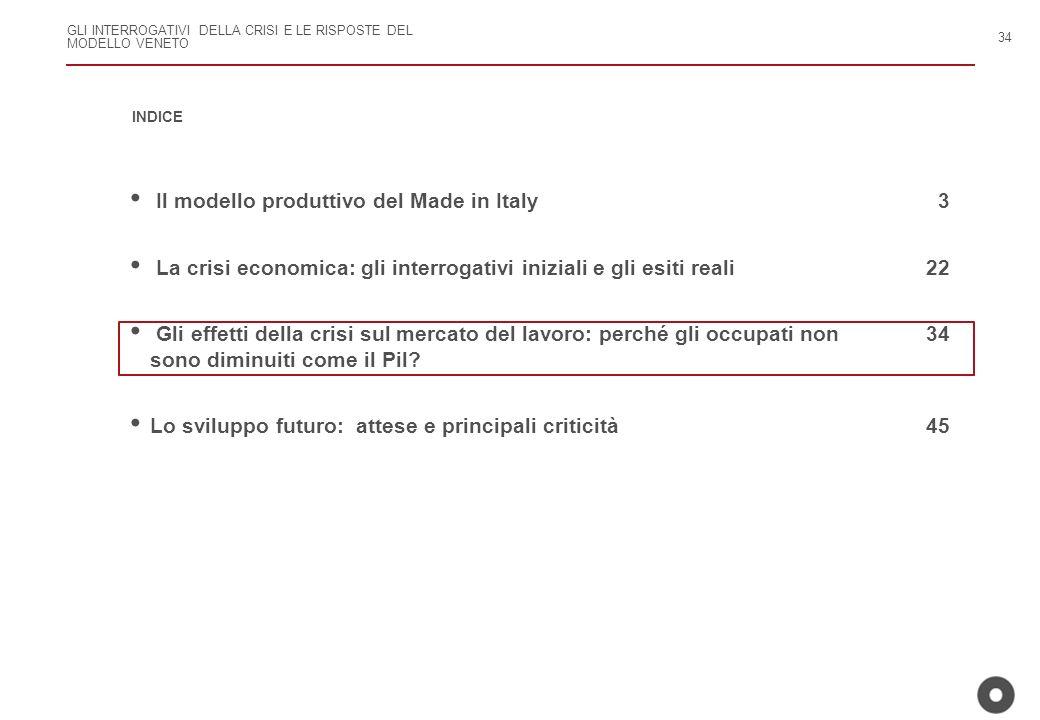 GLI INTERROGATIVI DELLA CRISI E LE RISPOSTE DEL MODELLO VENETO Il modello produttivo del Made in Italy La crisi economica: gli interrogativi iniziali