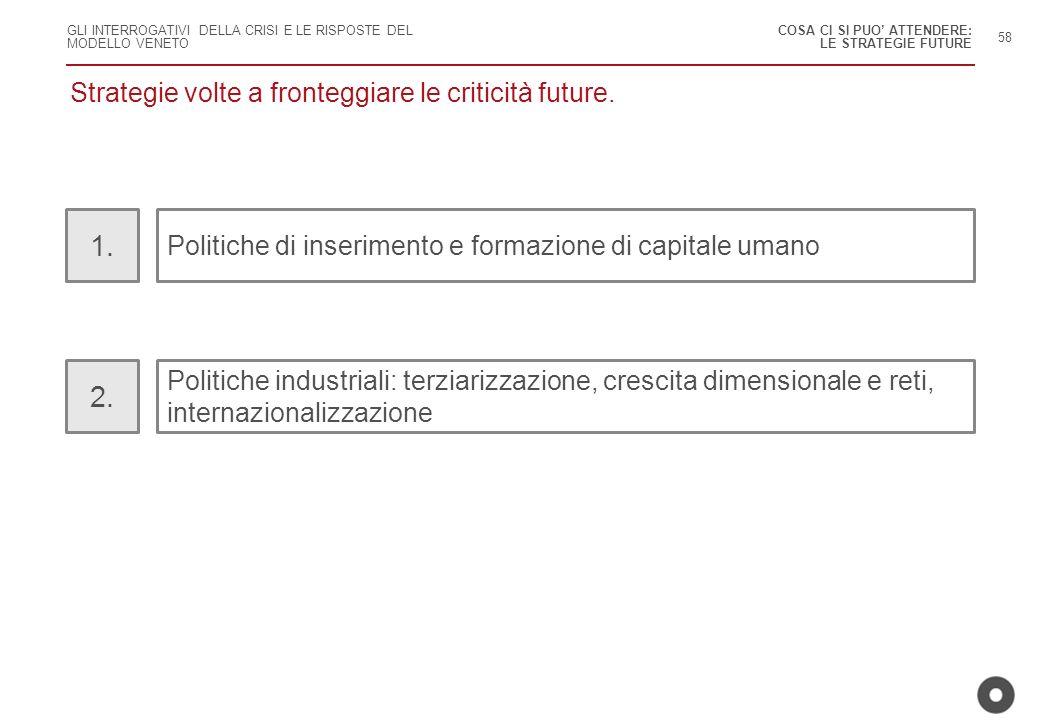 GLI INTERROGATIVI DELLA CRISI E LE RISPOSTE DEL MODELLO VENETO 3.2 2. Politiche industriali: terziarizzazione, crescita dimensionale e reti, internazi
