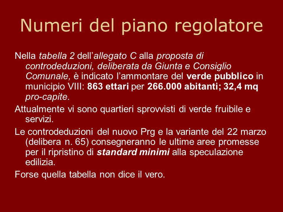 Numeri del piano regolatore Nella tabella 2 dellallegato C alla proposta di controdeduzioni, deliberata da Giunta e Consiglio Comunale, è indicato lam