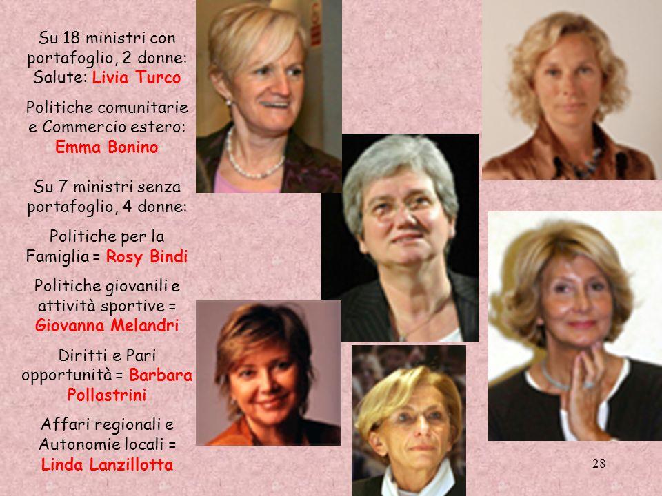 28 Su 18 ministri con portafoglio, 2 donne: Salute: Livia Turco Politiche comunitarie e Commercio estero: Emma Bonino Su 7 ministri senza portafoglio,