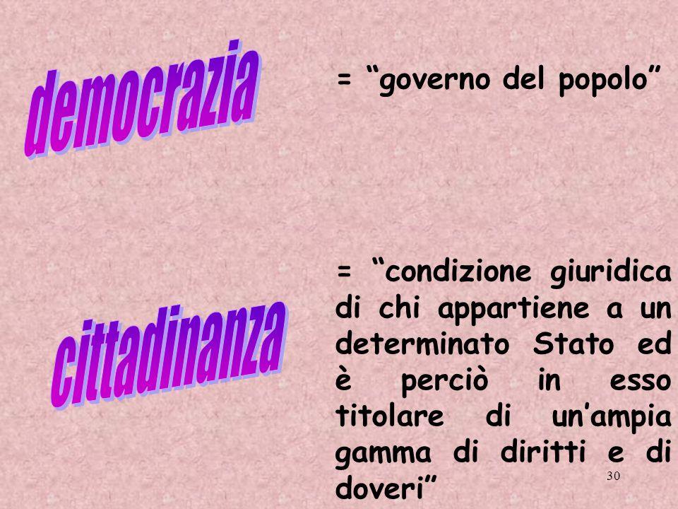 30 = governo del popolo = condizione giuridica di chi appartiene a un determinato Stato ed è perciò in esso titolare di unampia gamma di diritti e di