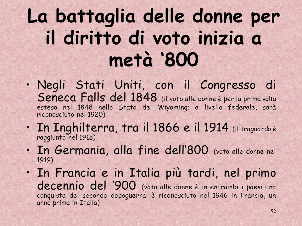 52 La battaglia delle donne per il diritto di voto inizia a metà 800 Negli Stati Uniti, con il Congresso di Seneca Falls del 1848 (il voto alle donne