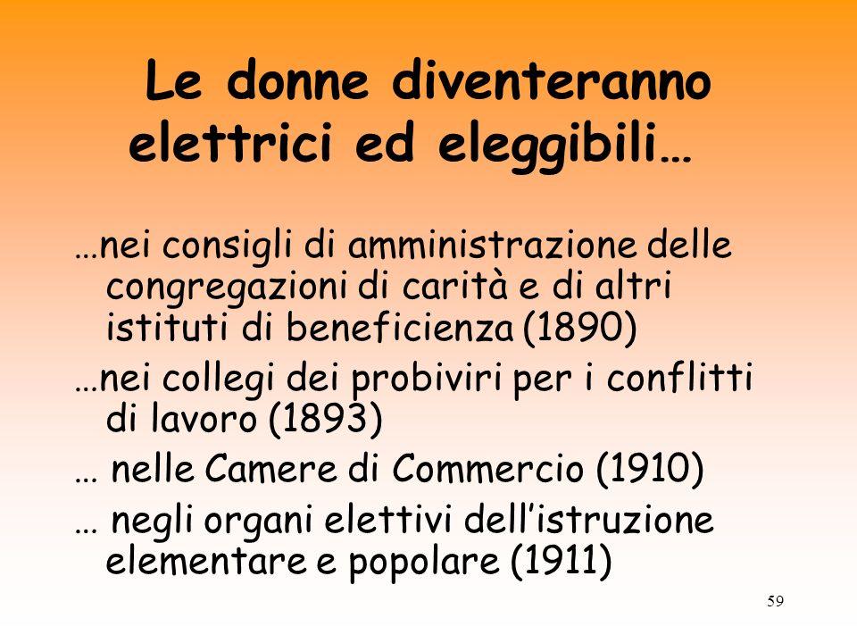 59 Le donne diventeranno elettrici ed eleggibili… …nei consigli di amministrazione delle congregazioni di carità e di altri istituti di beneficienza (