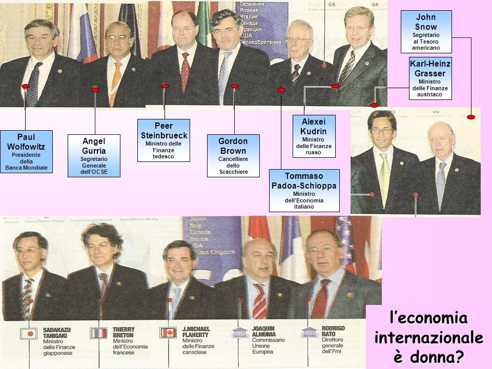 8 Paul Wolfowitz Presidente della Banca Mondiale Angel Gurria Segretario Generale dellOCSE Peer Steinbrueck Ministro delle Finanze tedesco Gordon Brow