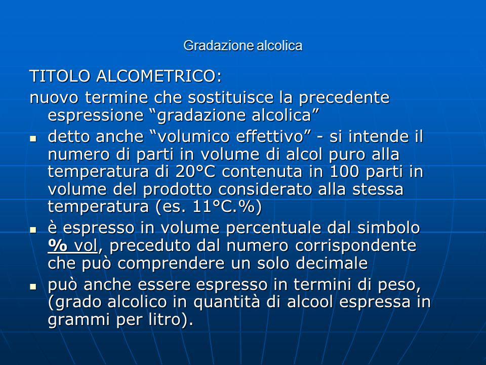 Gradazione alcolica TITOLO ALCOMETRICO: nuovo termine che sostituisce la precedente espressione gradazione alcolica detto anche volumico effettivo - s