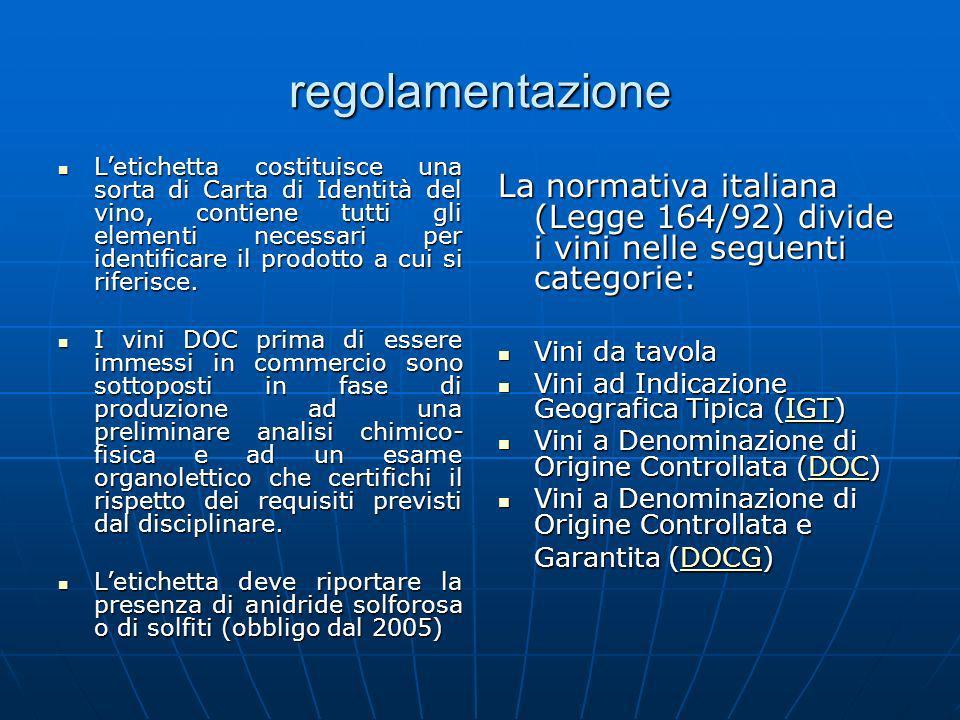 regolamentazione Letichetta costituisce una sorta di Carta di Identità del vino, contiene tutti gli elementi necessari per identificare il prodotto a