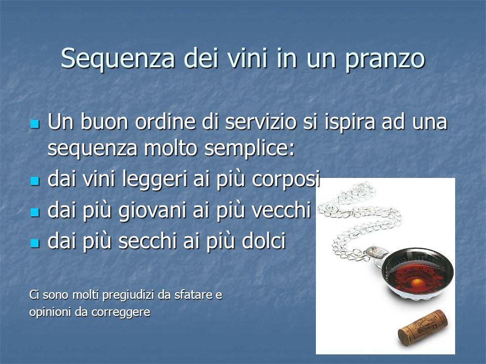 Sequenza dei vini in un pranzo Un buon ordine di servizio si ispira ad una sequenza molto semplice: Un buon ordine di servizio si ispira ad una sequen