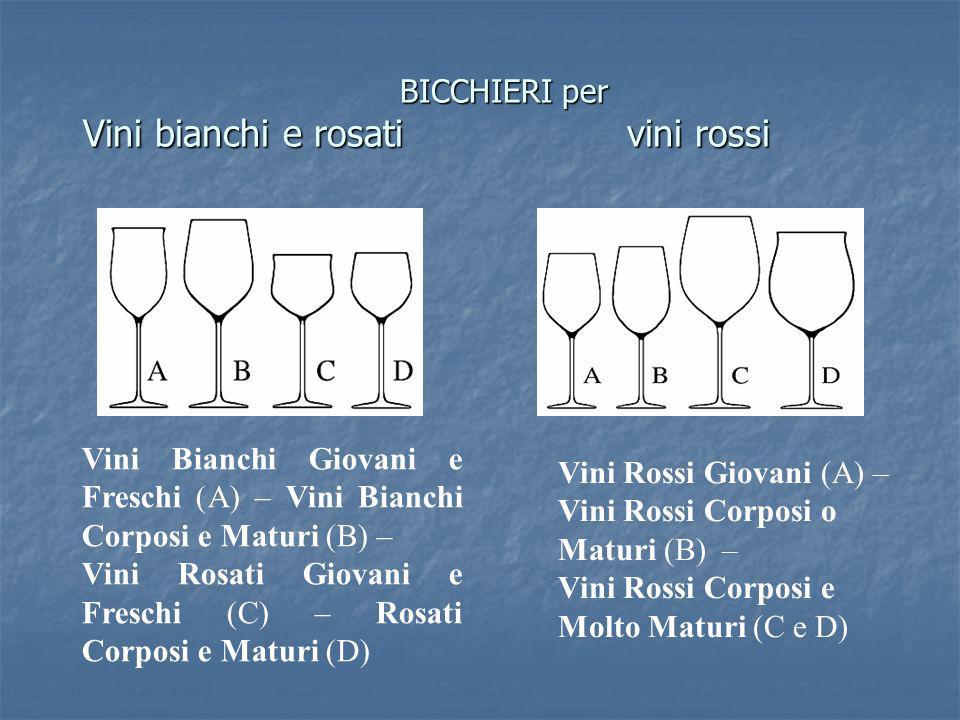 BICCHIERI per Vini bianchi e rosati vini rossi BICCHIERI per Vini bianchi e rosati vini rossi Vini Bianchi Giovani e Freschi (A) – Vini Bianchi Corpos