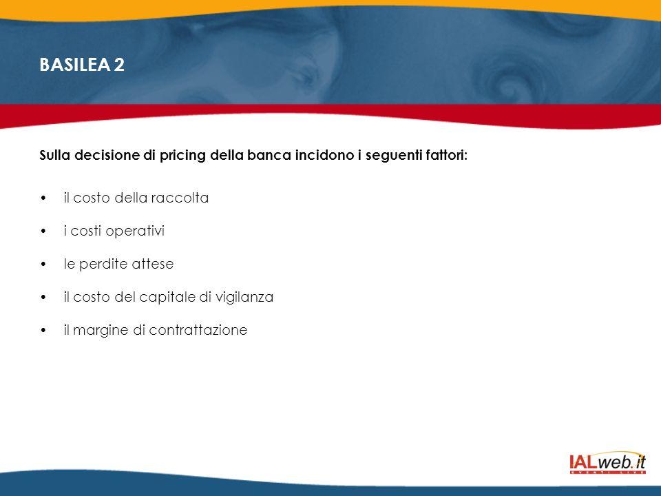 BASILEA 2 Sulla decisione di pricing della banca incidono i seguenti fattori: il costo della raccolta i costi operativi le perdite attese il costo del
