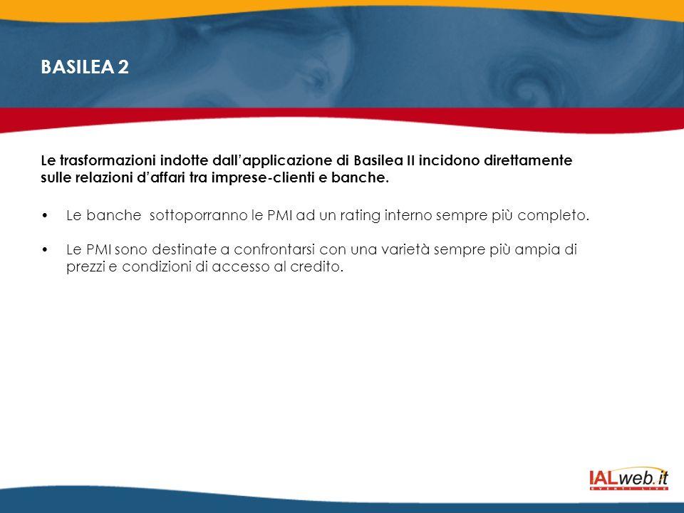 BASILEA 2 Sulla decisione di pricing della banca incidono i seguenti fattori: il costo della raccolta i costi operativi le perdite attese il costo del capitale di vigilanza il margine di contrattazione