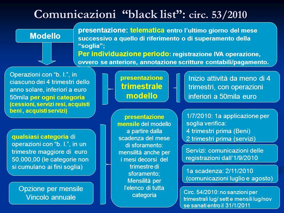 103 Comunicazioni black list: circ.