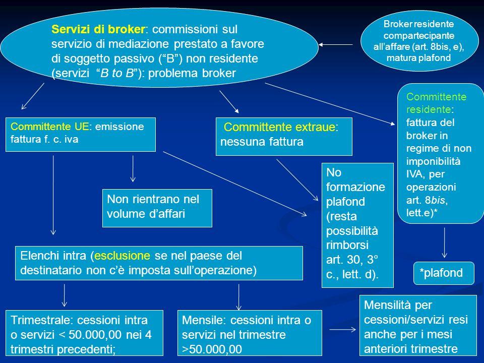 27 Servizi di broker: commissioni sul servizio di mediazione prestato a favore di soggetto passivo (B) non residente (servizi B to B): problema broker Committente UE: emissione fattura f.