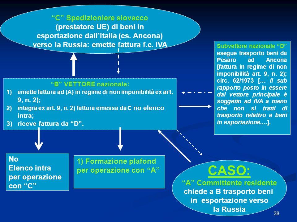 38 C Spedizioniere slovacco (prestatore UE) di beni in esportazione dallItalia (es.