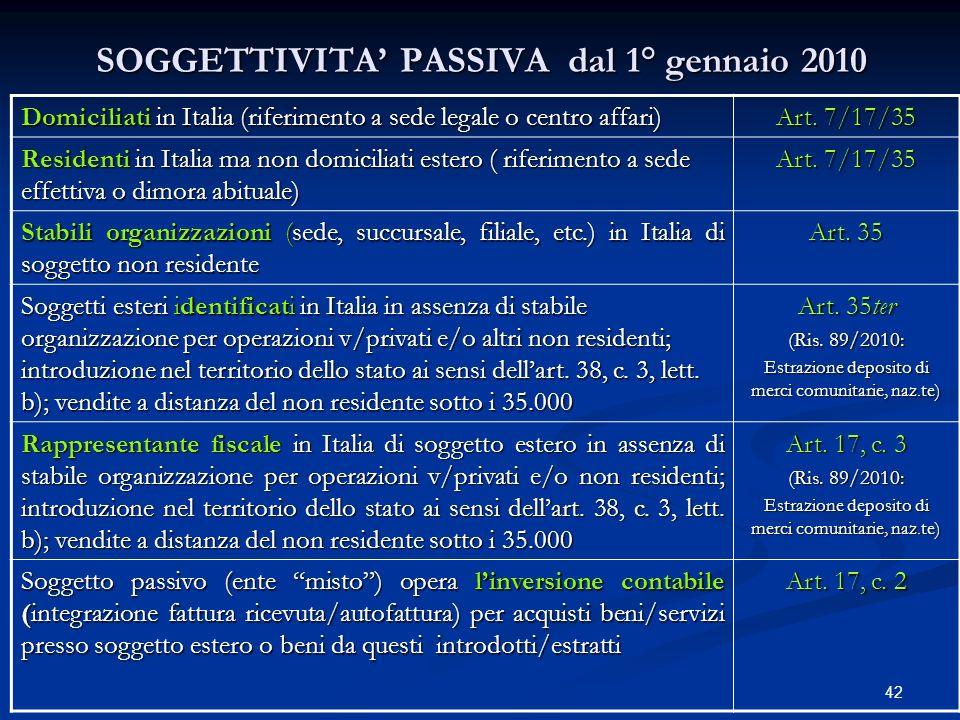 42 SOGGETTIVITA PASSIVA dal 1° gennaio 2010 Domiciliati in Italia (riferimento a sede legale o centro affari) Art.