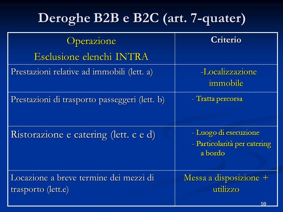 59 Deroghe B2B e B2C (art.