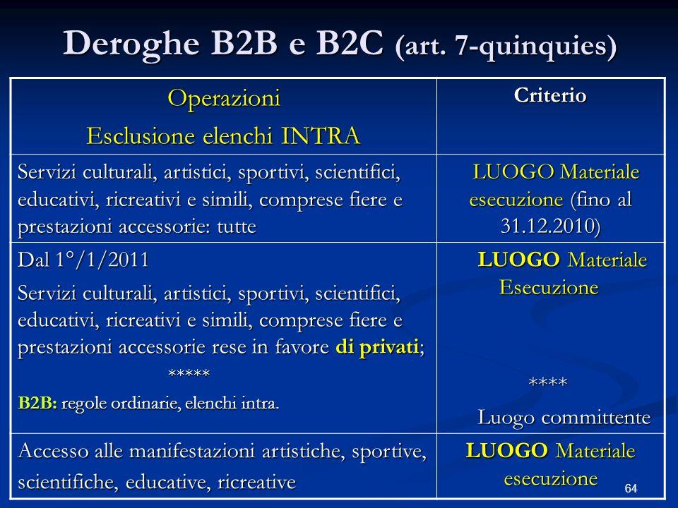 64 Deroghe B2B e B2C (art.