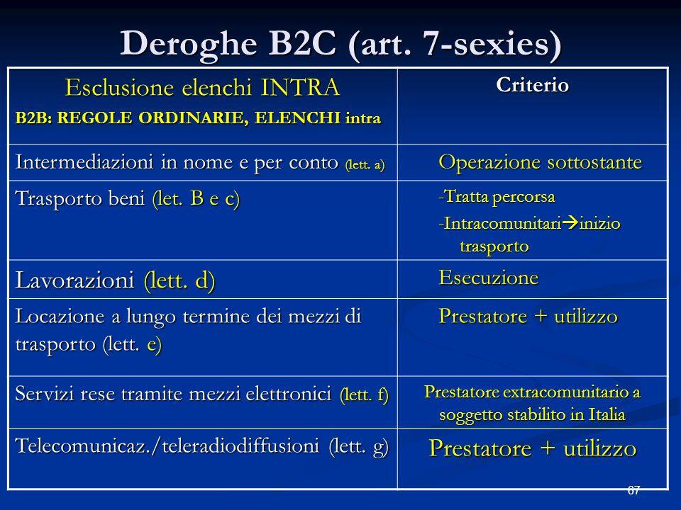 67 Deroghe B2C (art.