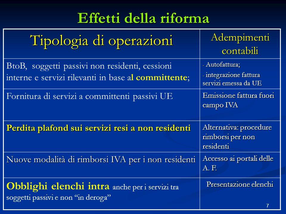 28 Servizi di agenzia: vendita di servizi di movimentazione merci allinterno di un porto italiano nellambito di un mandato senza rappresentanza (netto provvigione) Committente UE: emissione fattura f.