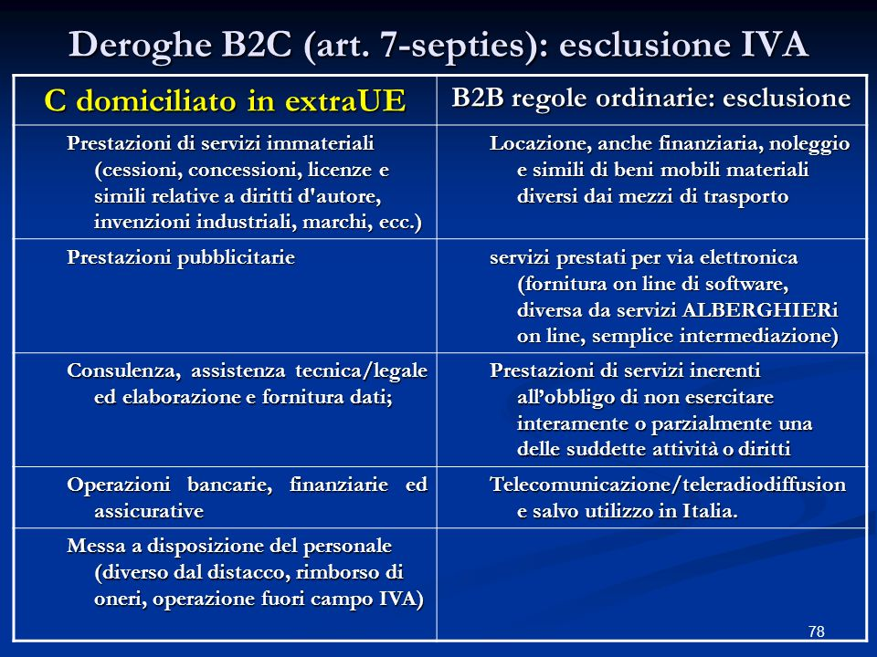 78 Deroghe B2C (art.