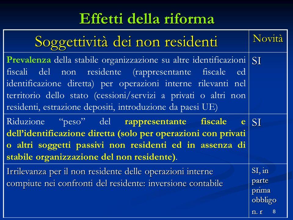39 C) Spedizioniere UE cura il trasporto da Ancona in Francia, emette fattura fuori campo IVA nei confronti di B suo committente B VETTORE nazionale: 1)emette fattura ad (A) con IVA 20% (non è applicabile ( art.