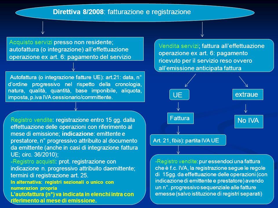 80 Direttiva 8/2008: fatturazione e registrazione Autofattura (o integrazione fatture UE): art.21: data, n° dordine progressivo nel rispetto della cronologia, natura, qualità, quantità, base imponibile, aliquota, imposta, p.iva IVA cessionario/committente.
