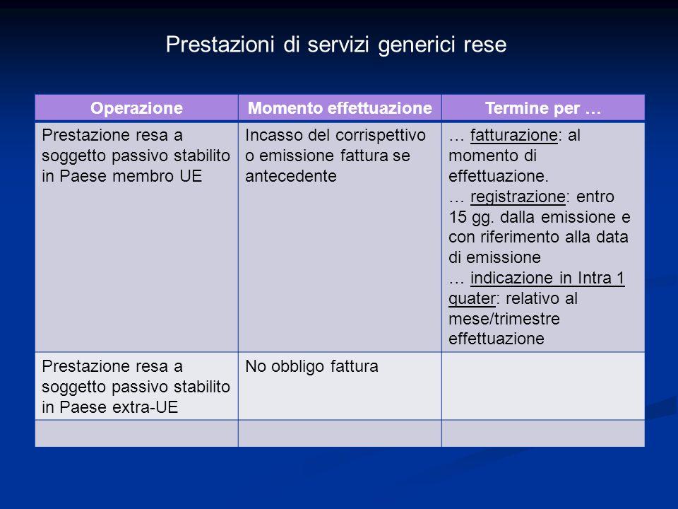 OperazioneMomento effettuazioneTermine per … Prestazione resa a soggetto passivo stabilito in Paese membro UE Incasso del corrispettivo o emissione fattura se antecedente … fatturazione: al momento di effettuazione.