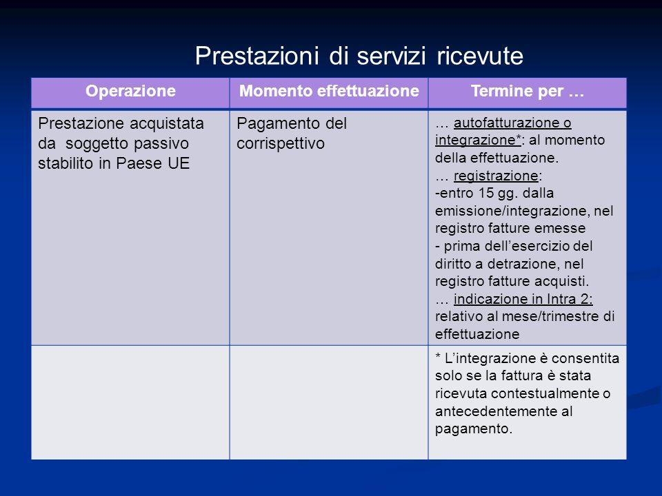 OperazioneMomento effettuazioneTermine per … Prestazione acquistata da soggetto passivo stabilito in Paese UE Pagamento del corrispettivo … autofatturazione o integrazione*: al momento della effettuazione.