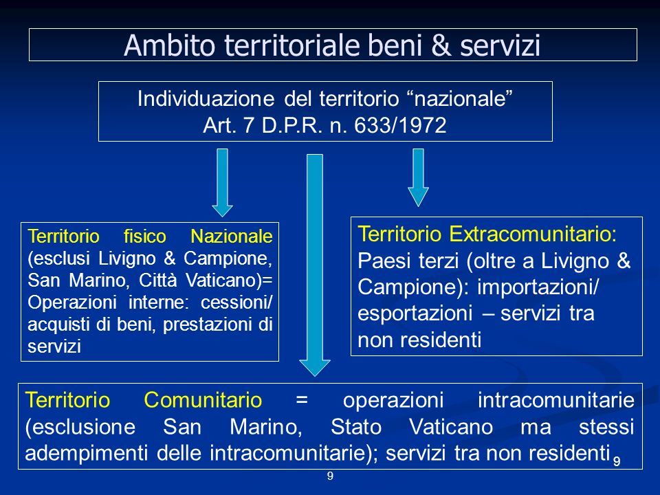 60 IVA servizi su beni immobili che si trovano in ITALIA - Non rilevano qualità e nazionalità delle parti contrattuali - consulenze specifiche, la ristrutturazione, le perizie, i diritti di utilizzazione degli immobili (locazione e sublocazione), forniture alberghiere, servizi portuali (cui si applica il trattamento di non imponibilità art.