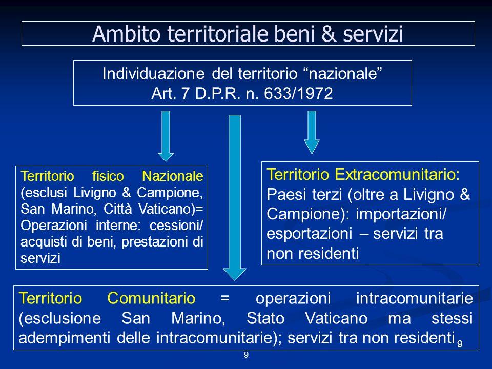 90 Elenchi intra: D.M.22/2/2010(G.U. 5/3/2010).