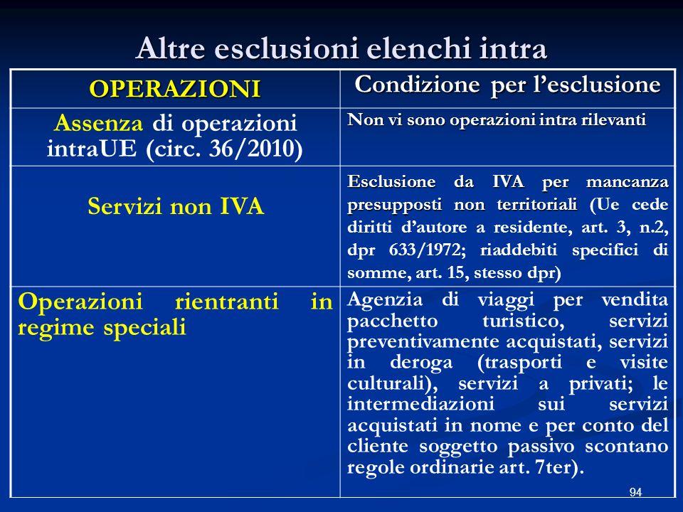 94 Altre esclusioni elenchi intra OPERAZIONI Condizione per lesclusione Assenza di operazioni intraUE (circ.