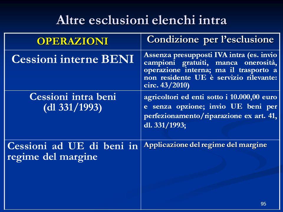 95 Altre esclusioni elenchi intra OPERAZIONI Condizione per lesclusione Cessioni interne BENI Assenza presupposti IVA intra (es.