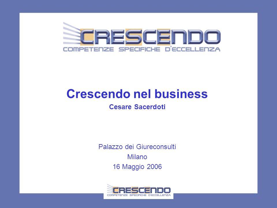 Crescendo nel business Cesare Sacerdoti Palazzo dei Giureconsulti Milano 16 Maggio 2006