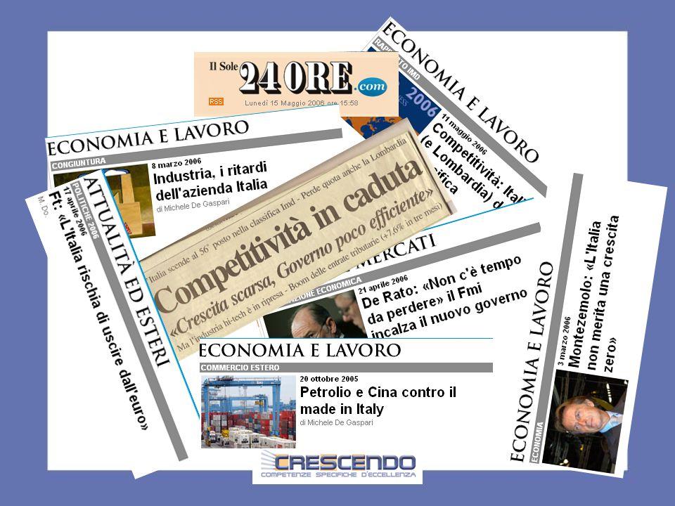 La consulenza in Italia da cui si evidenzia che le Società di consulenza offrono una gamma molto ampia di interventi, a scapito della specificità e quindi della qualità Da unanalisi condotta su oltre 80 aziende di consulenza in Italia, abbiamo rilevato la distribuzione dellofferta come dal seguente prospetto: