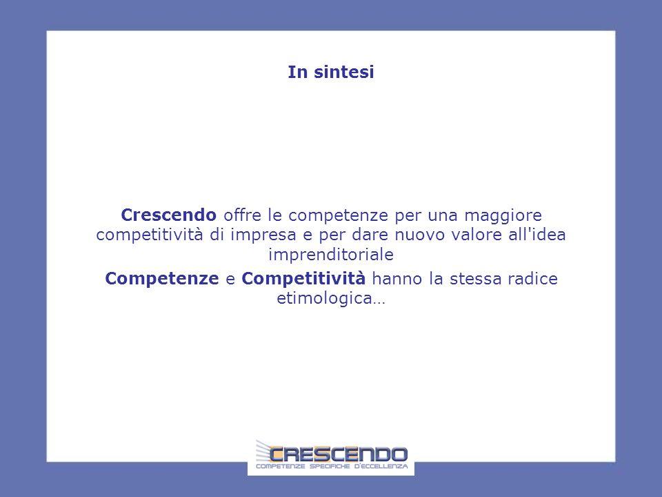 In sintesi Crescendo offre le competenze per una maggiore competitività di impresa e per dare nuovo valore all idea imprenditoriale Competenze e Competitività hanno la stessa radice etimologica…
