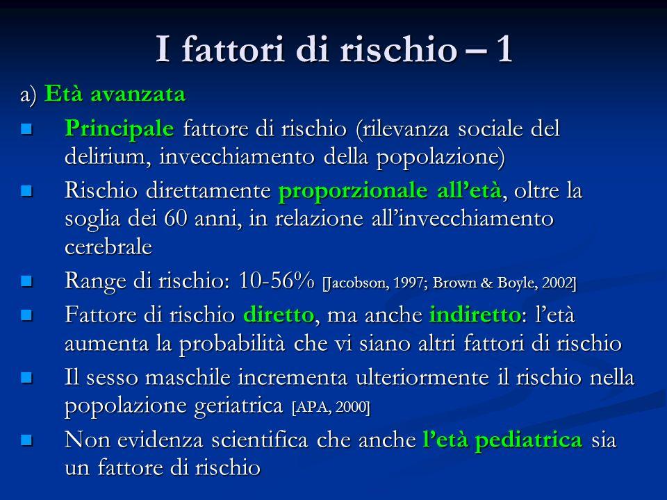 I fattori di rischio – 1 a) Età avanzata Principale fattore di rischio (rilevanza sociale del delirium, invecchiamento della popolazione) Principale f