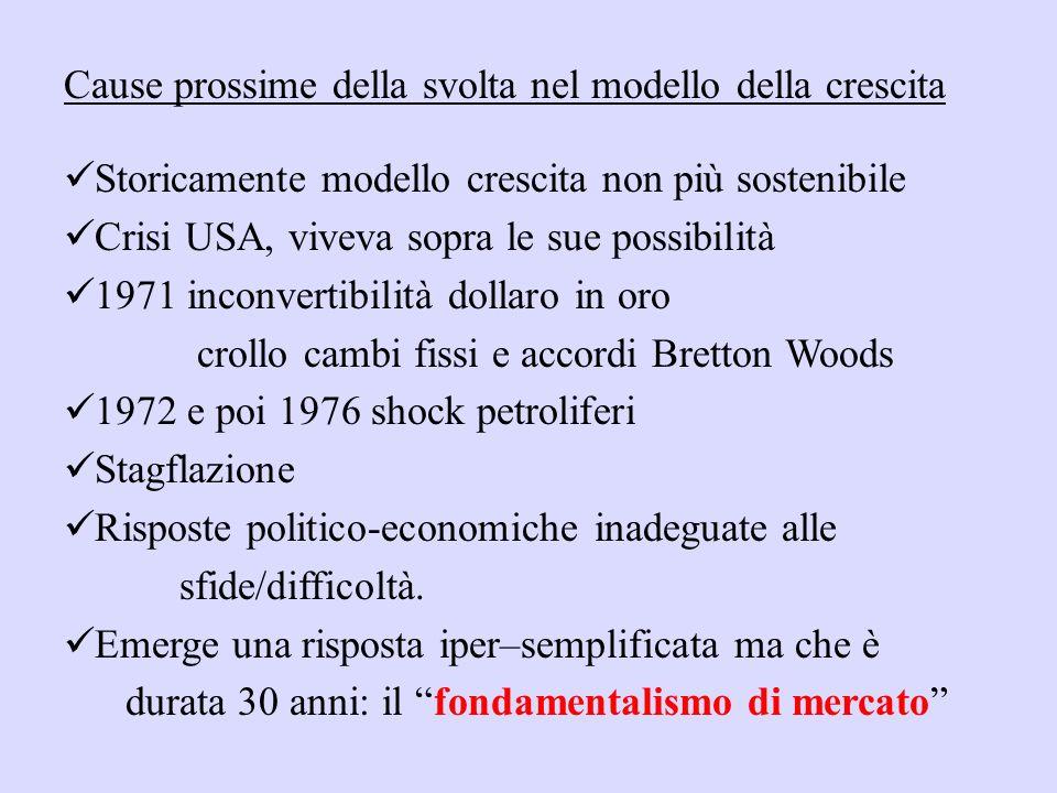 Le origini lontane della crisi finanziaria Due tesi, piuttosto robuste ma non unanimemente condivise. 1.Dal secondo dopoguerra ad oggi 4 grandi fasi e