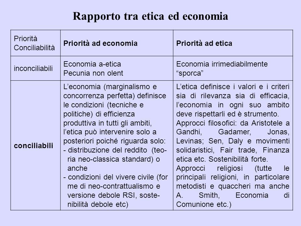 Riduttivismo morale: Valori e rapporto tra etica ed economia La pretesa di indipendenza dai valori di parte delleconomia (Zamagni - Bruni), la critica
