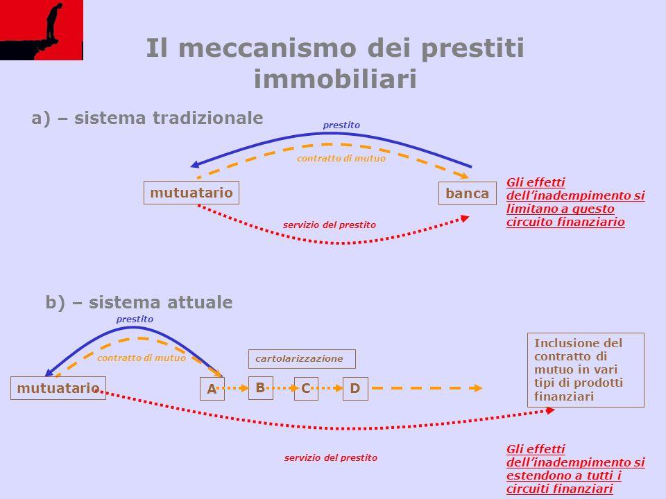 Mario Deaglio Università di Torino Corso di Relazioni Internazionali 12 novembre 2008 La crisi finanziaria Origine, decorso e possibili evoluzioni