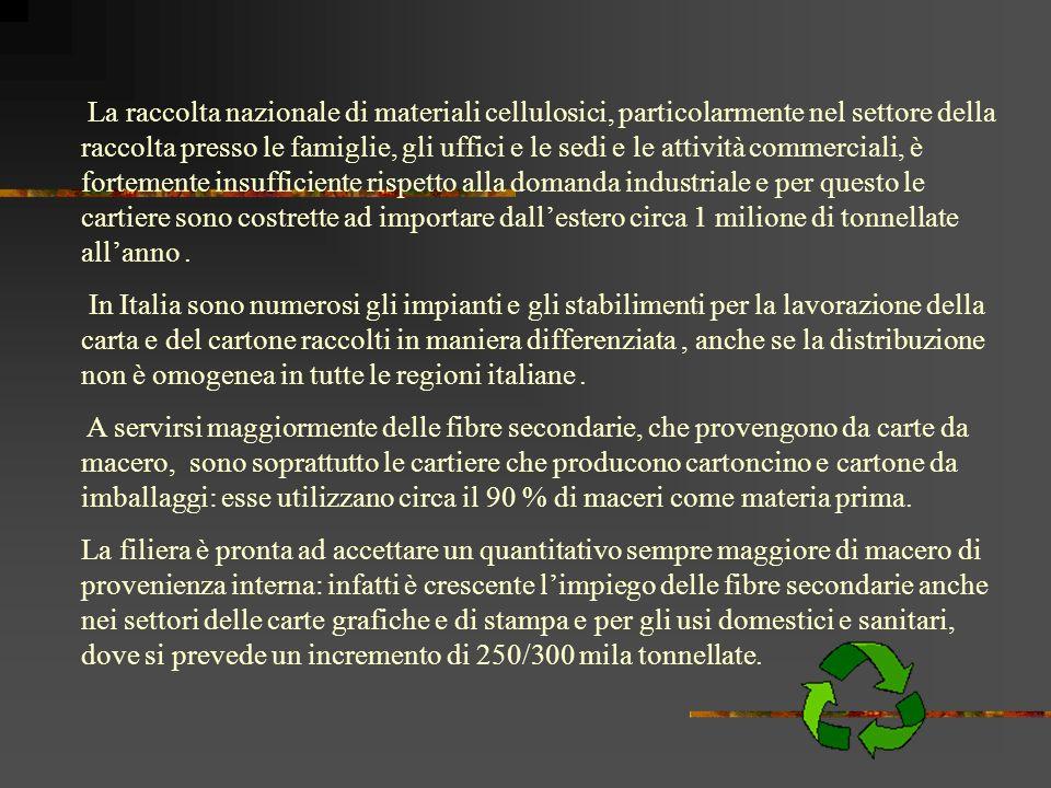 Il riciclo dei materiali cellulosici: i fatti In Italia attualmente, un quarto dei rifiuti solidi urbani (circa 26 milioni di tonnellate) è rappresent
