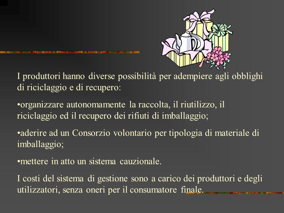 Il decreto Ronchi dedica un intero capitolo, il Titolo Secondo, alla Gestione degli imballaggi, individuando, secondo le direttive europee, nei produt