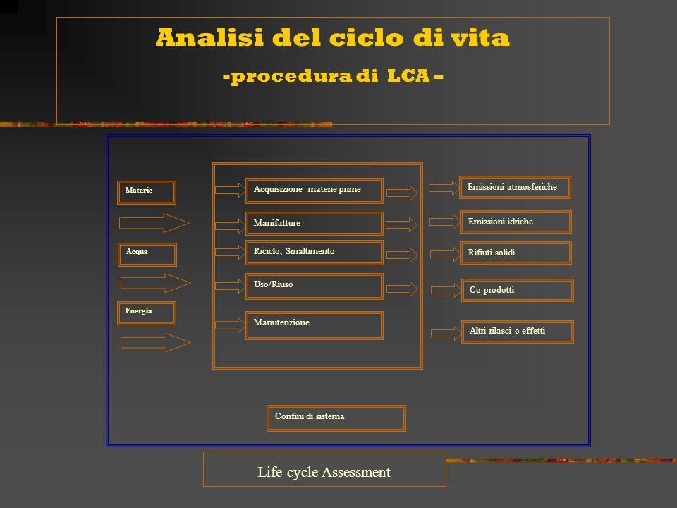Life Cycle Assessment ( analisi del ciclo di vita dei prodotti) Uno strumento fondamentale di prevenzione, e, quindi, di diffusione di una corretta gestione dei rifiuti, è lanalisi del ciclo di vita dei prodotti ( Life Cycle Assessment, LCA).