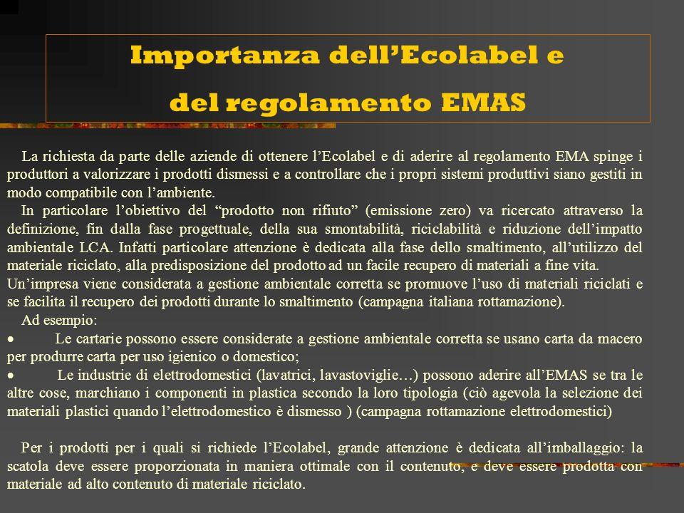 Il regolamento EMAS Regolamento EMAS 1836/93: delinea un modo di produrre e gestire lazienda finalizzata al miglioramento delle condizioni ambientali.