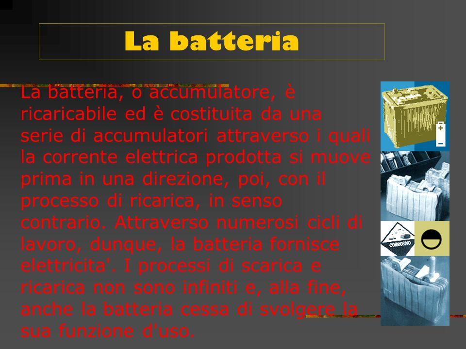 Tipi di pile pile a torcia: forniscono energia a piccoli apparecchi domestici (sveglie, telecomandi, giocattoli, apparecchi musicali, radio etc.); pil