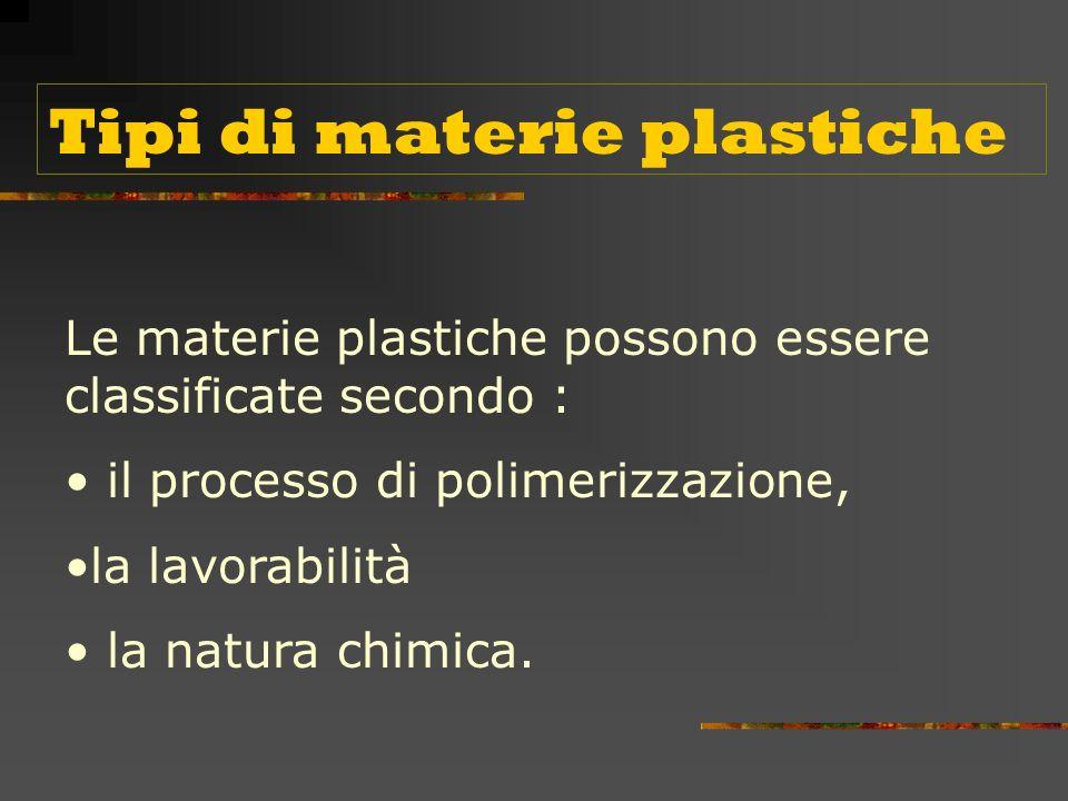 Il boom del dopoguerra Lo slancio scientifico e tecnologico nell'industria delle materie plastiche continuò nel dopoguerra. Di particolare interesse f