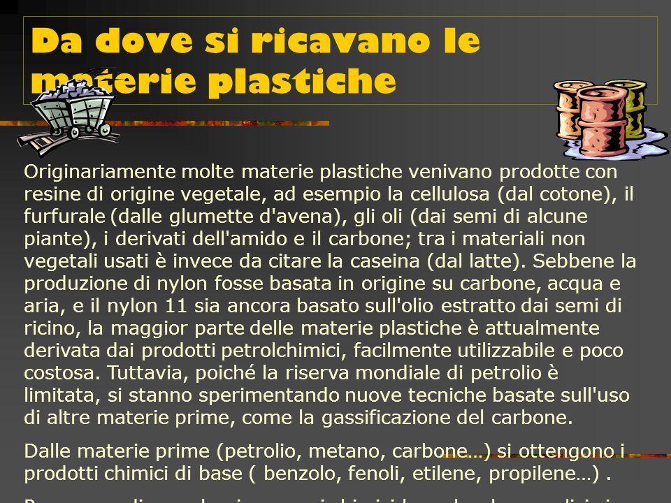 La natura chimica La natura chimica di un materiale plastico viene definita in base al monomero, cioè all'unità di ripetizione, che costruisce la cate