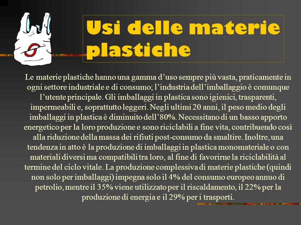 Materie prime Prodotti di base Polimeri Additivi Polveri da stampaggio Lavorazioni plastiche Oggetti