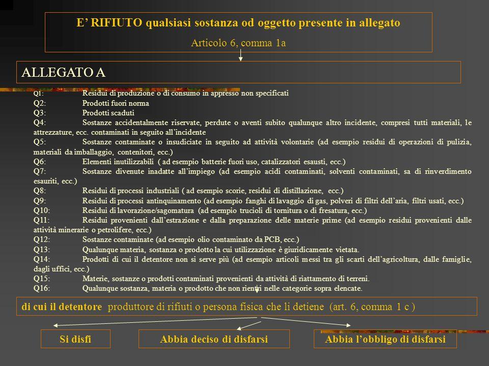 Gestione dei rifiuti Principi fondamentali del decreto lgs.