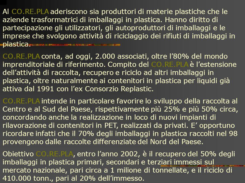 CO.RE.PLA Con la recente acquisizione dellex Consorzio Replastic, CO.RE.PLA è diventato il più grande Consorzio Nazionale per la raccolta, il recupero e il riciclaggio degli imballaggi in plastica in Italia e il secondo nel panorama europeo.